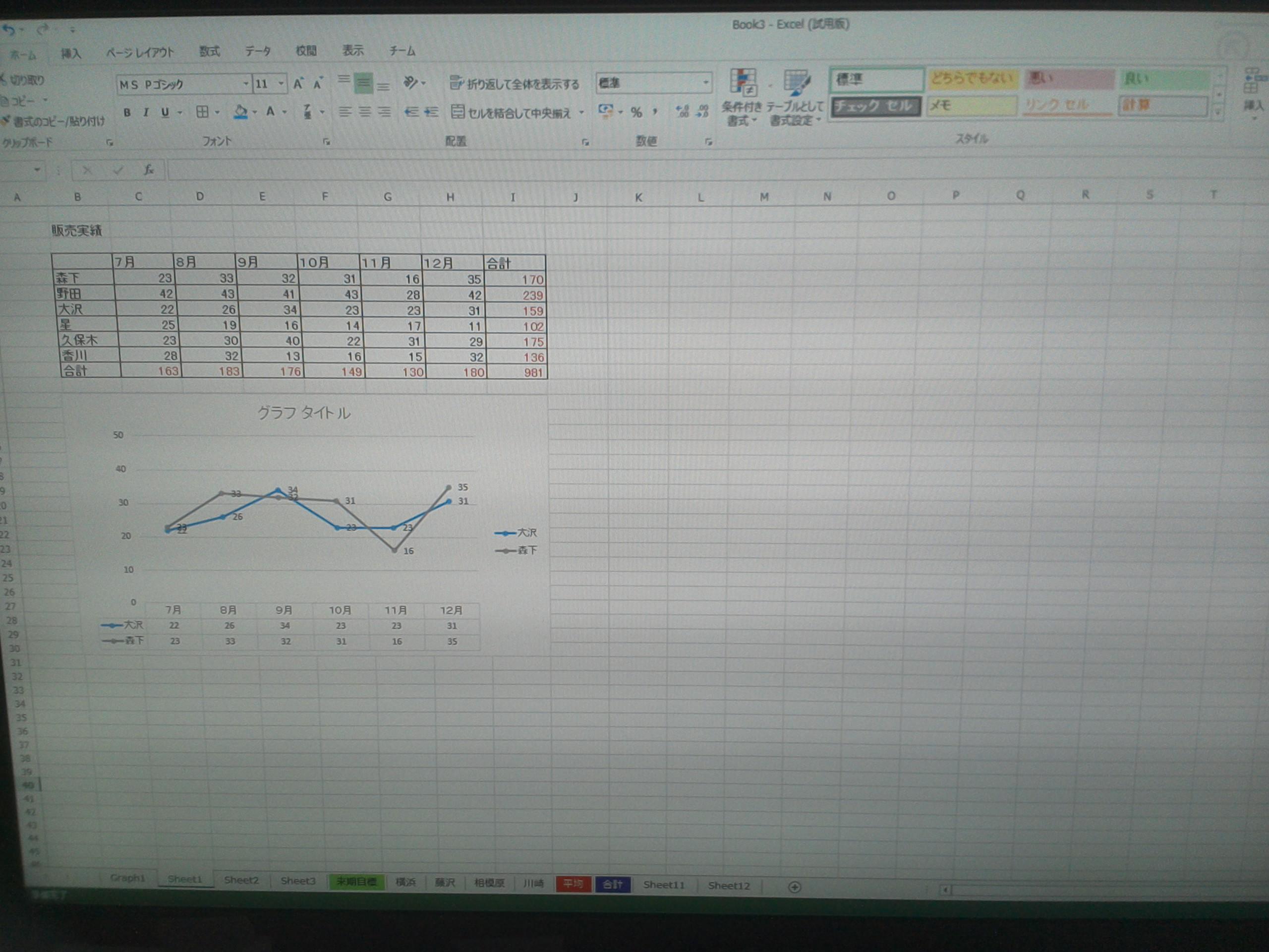 グラフ学習1