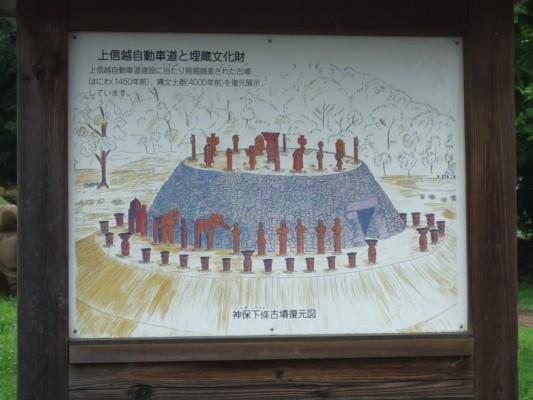 上信越自動車道と埋蔵文化財について